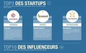 Evaneos crée le buzz sur les réseaux sociaux