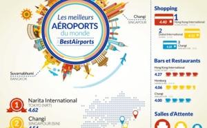 Aéroports : les clients d'eDreams plébiscitent Narita International Airport