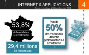 Connexion mobile : la France compte 53,8% de mobinautes en 2014