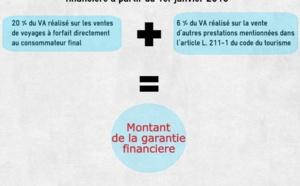 Garantie financière : VRAI ou FAUX voici ce qui va changer pour les professionnels du tourisme