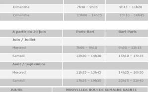 Vueling volera 12 fois par semaine entre Paris et Milan dès le 1er juin 2015
