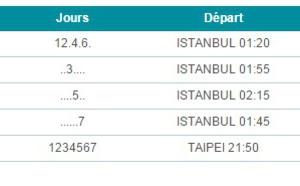 Turkish Airlines : vols Istanbul-Taipei dés le 31 mars 2015