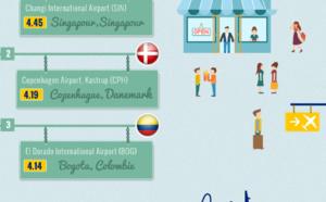 Allemagne : le meilleur aéroport du monde est à Düsseldorf !