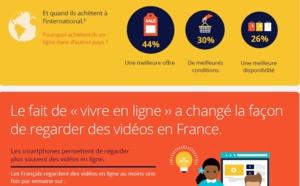 Baromètre Consommateur 2015 : Google lance un outil marketing pour les entreprises