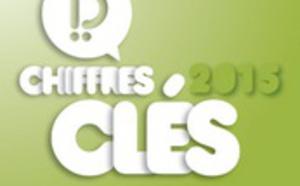 """Le Doubs édite la version 2015 de son livret """"Chiffres Clés"""""""
