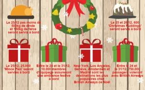 Infographie : les 10 chiffres de Noël 2015 pour British Airways