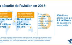 Crash aériens : 136 décès dans 68 accidents d'avions en 2015
