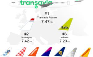Transavia est la compagnie low-cost de l'année 2015 en Europe