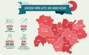 Auvergne Rhône-Alpes : projet pour l'économie touristique prévu pour septembre 2016