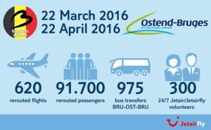 Attentats Bruxelles-Zaventem : Jetairfly a déplacé 620 vols à Ostende en un mois