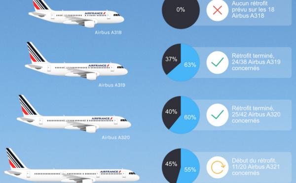 Air France : Smart & Beyond, l'état des lieux, un an plus tard