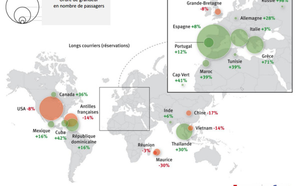 Agences de voyages : +5,8 % de réservations en décembre 2016