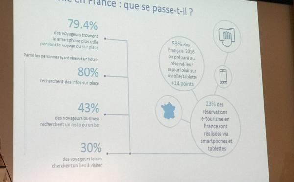 Baromètre Raffour : la distribution de voyages explose avec le mobile !