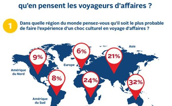 FCM Travel Solutions : livre blanc sur le voyageur d'affaires face au choc culturel