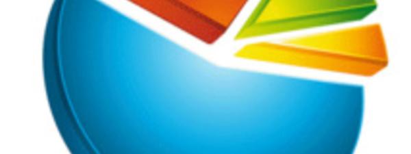 Sondage : pensez-vous que le projet Sunrise déployé par Selectour est une bonne idée ?