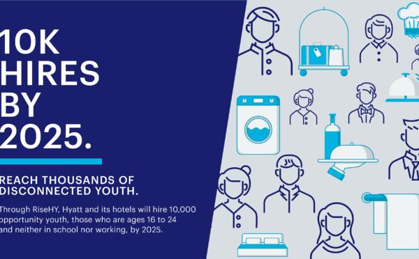 Hyatt s'engage à embaucher 10000 jeunes d'ici 2025