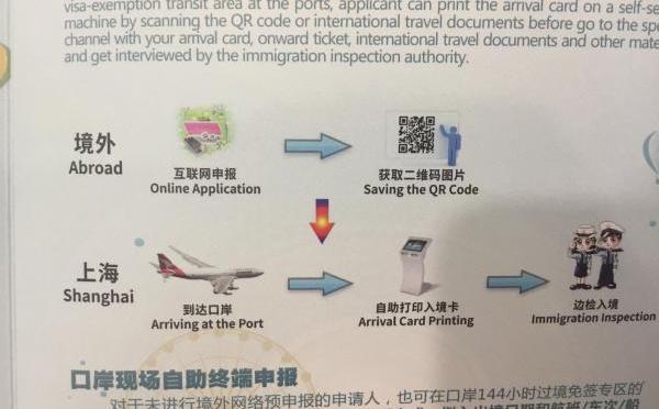 Chine : optimisation du processus d'immigration pour les voyageurs en transit sans visa à Shanghai