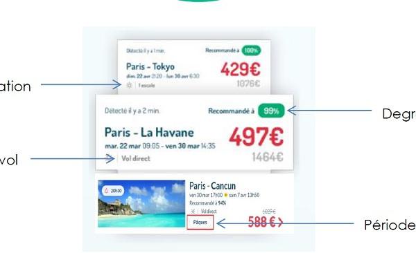 """FlightDeal : Easyvoyage lance le 1er comparateur de vols par """"opportunité"""""""