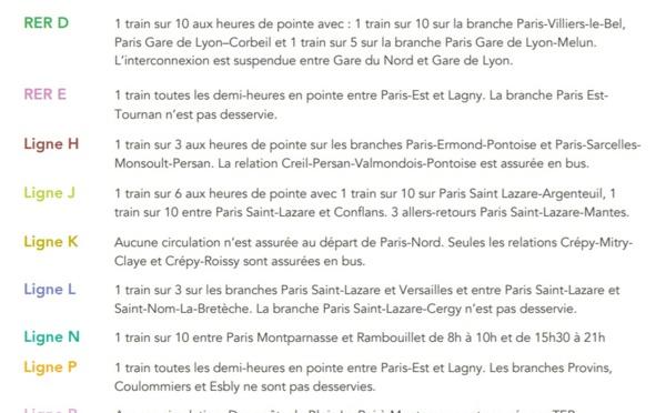 Grève : la SNCF prévoit 1 TGV sur 10 pour vendredi 6 décembre