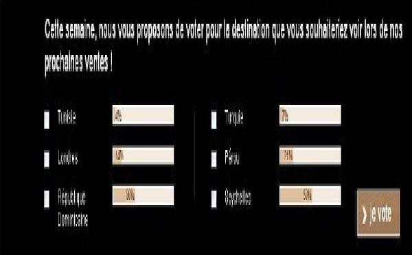 Degriftour Selection : les membres votent pour leurs destinations favorites
