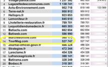 Stats janvier OJD : TourMaG.com dans les 15 premiers sites pro français